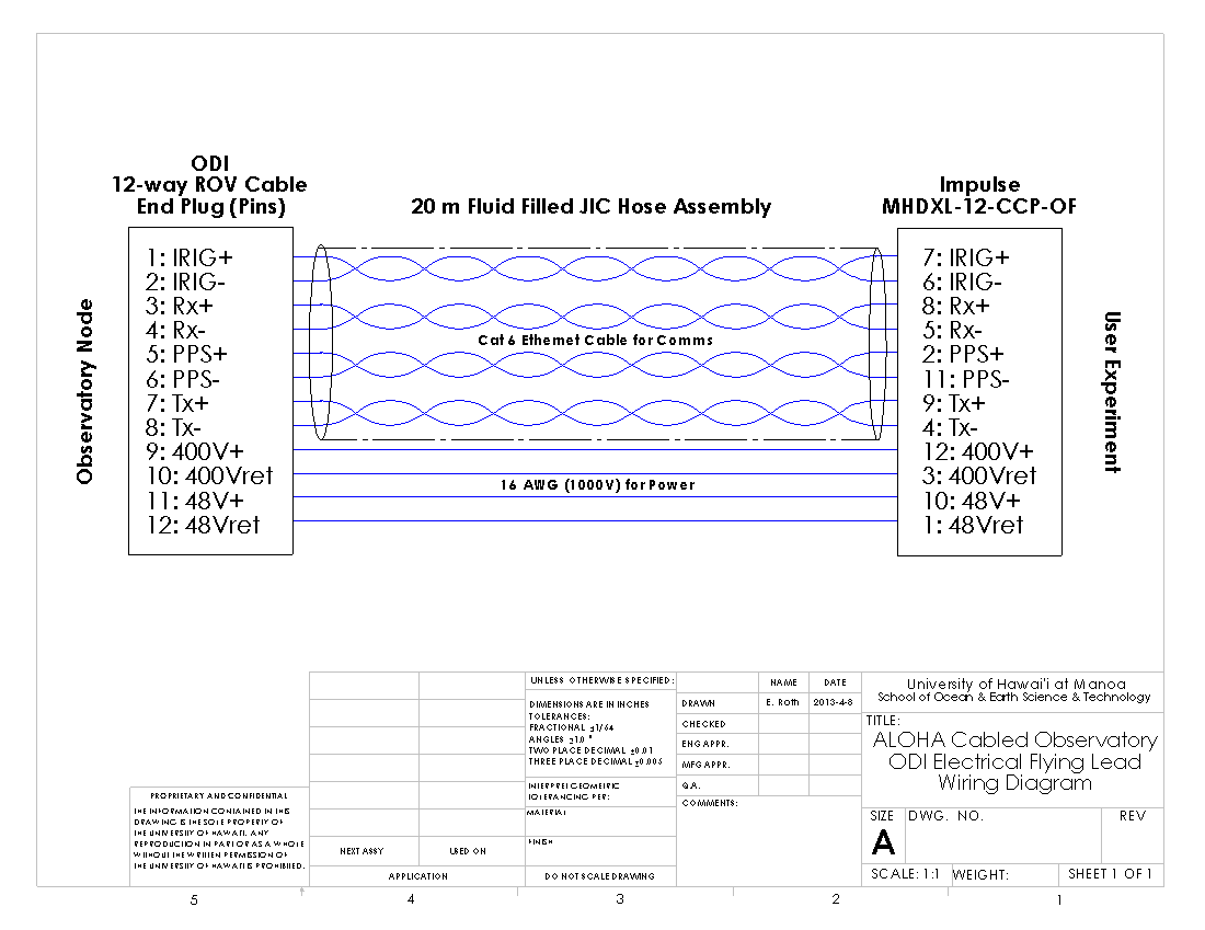 Aloha Cabled Observatory Working With Aco 5 Cable Wiring Diagram Parallel The Image 1 Shows Recommended Jumper Assembly For Connecting A User To An Node Above Are Uncontrolled Copies